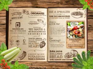 Ingredient of the Month: Zucchini